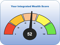 Integrated Weaith Score meter