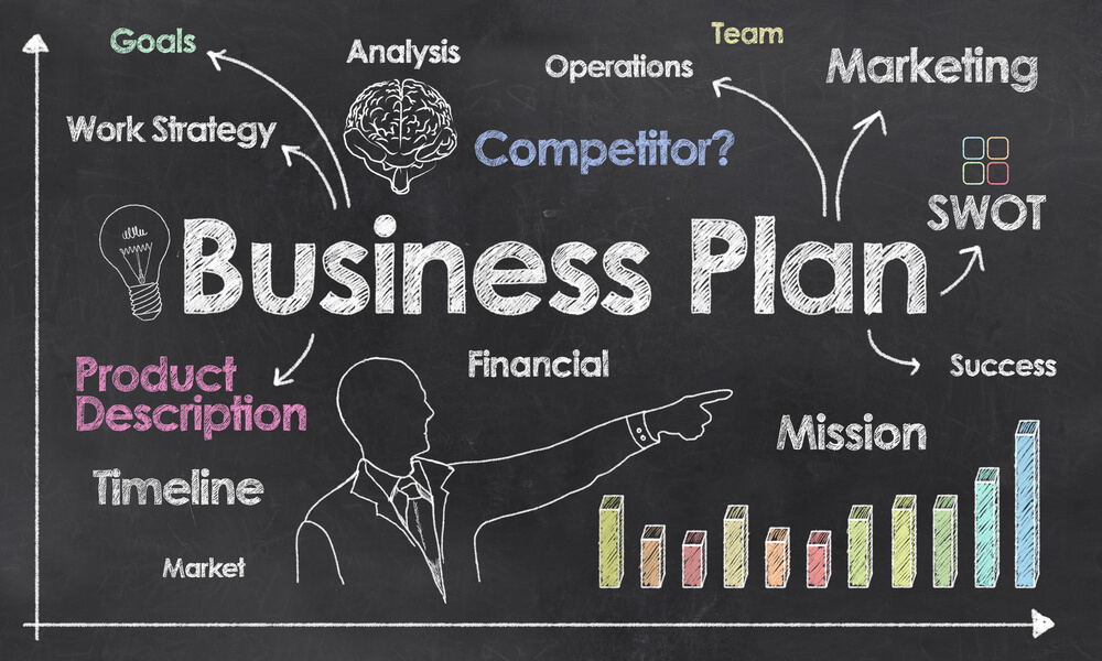 Getting Down to Business With Business Planning