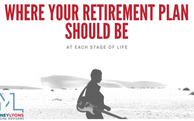 Where Your Retirement Plan Should Be at Each Stage of Life